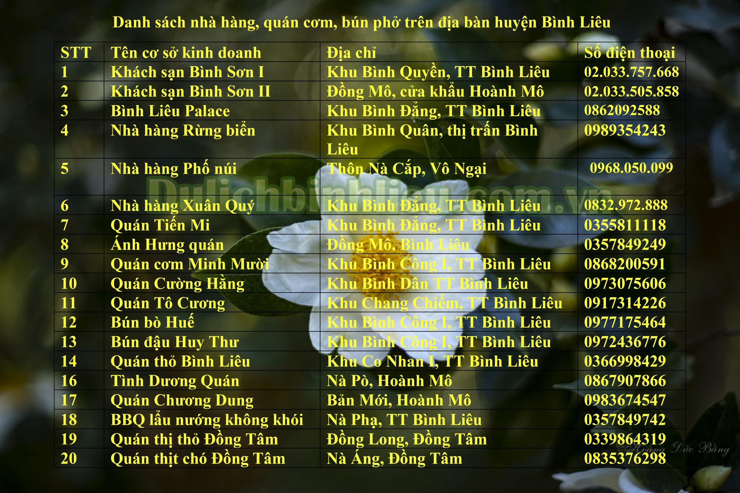 Danh sách nhà hàng, quán cơm, bún phở trên địa bàn huyện Bình Liêu